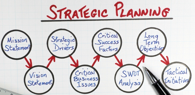 Public Works Agency  Agency Strategic Plan